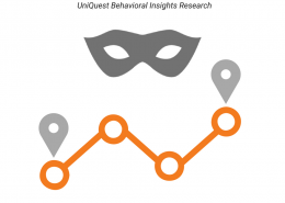 UniQuest International Stealth Applicant research